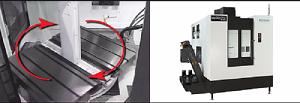 Máy phay CNC Sparkchanger 2XD